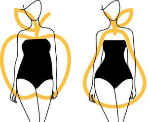 【体型隠しのセオリー】「リンゴ」「洋ナシ」あなたはどっち?自分の体型を知って効率良く体型カバー☆